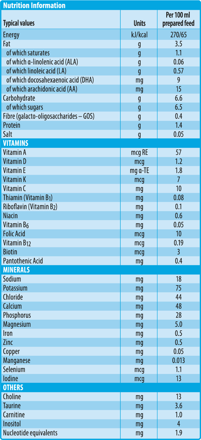 stage1_nutritional@2x